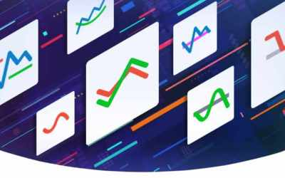 Minimal investment amount on Forex and CFDs on IQOption