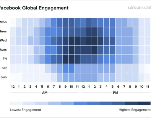 facebook-global-engagement