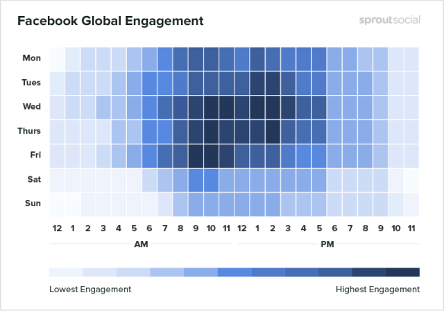 facebook-global-engagement