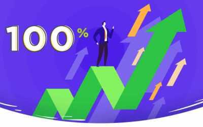 Up to 100% Binary Options profitability on IQ Option