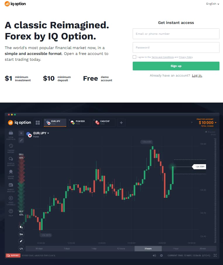 A classic Reimagined. Forex by IQ OPTION.