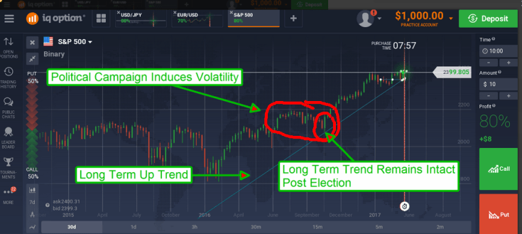 how use news for trading on IqOption.com?