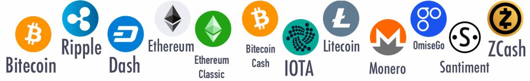 Loga: Santiment, Zcash, OmiseGo, Monero, Ethereum Classic, Dash, IOTA, Litecoin, Bitcoin Cash, Ripple, Ethereum, Bitcoin
