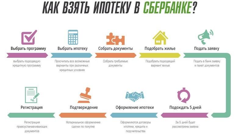 hipotekos užtikrinamos vertybinių popierių prekybos strategijos)