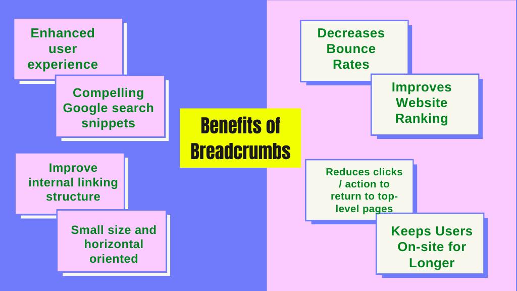 Benefits of Breadcrumbs