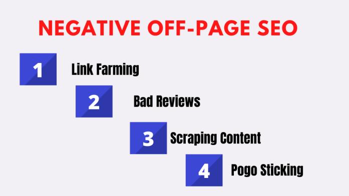 Negative Off-Page SEO