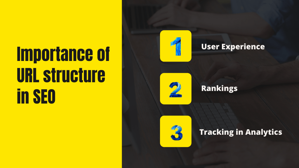 importance of URL structure in SEO