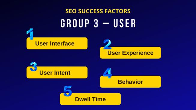 Group 3 – User