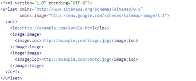 image sitemap