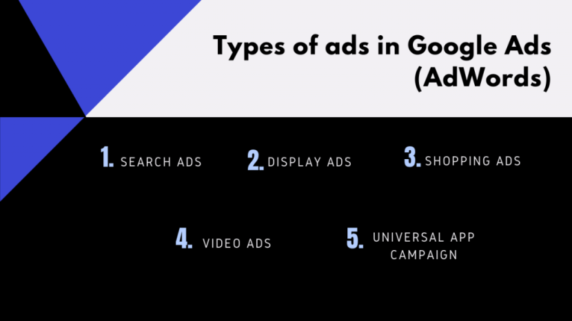 Types of ads in Google Ads