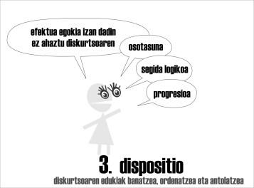 5_dispositio