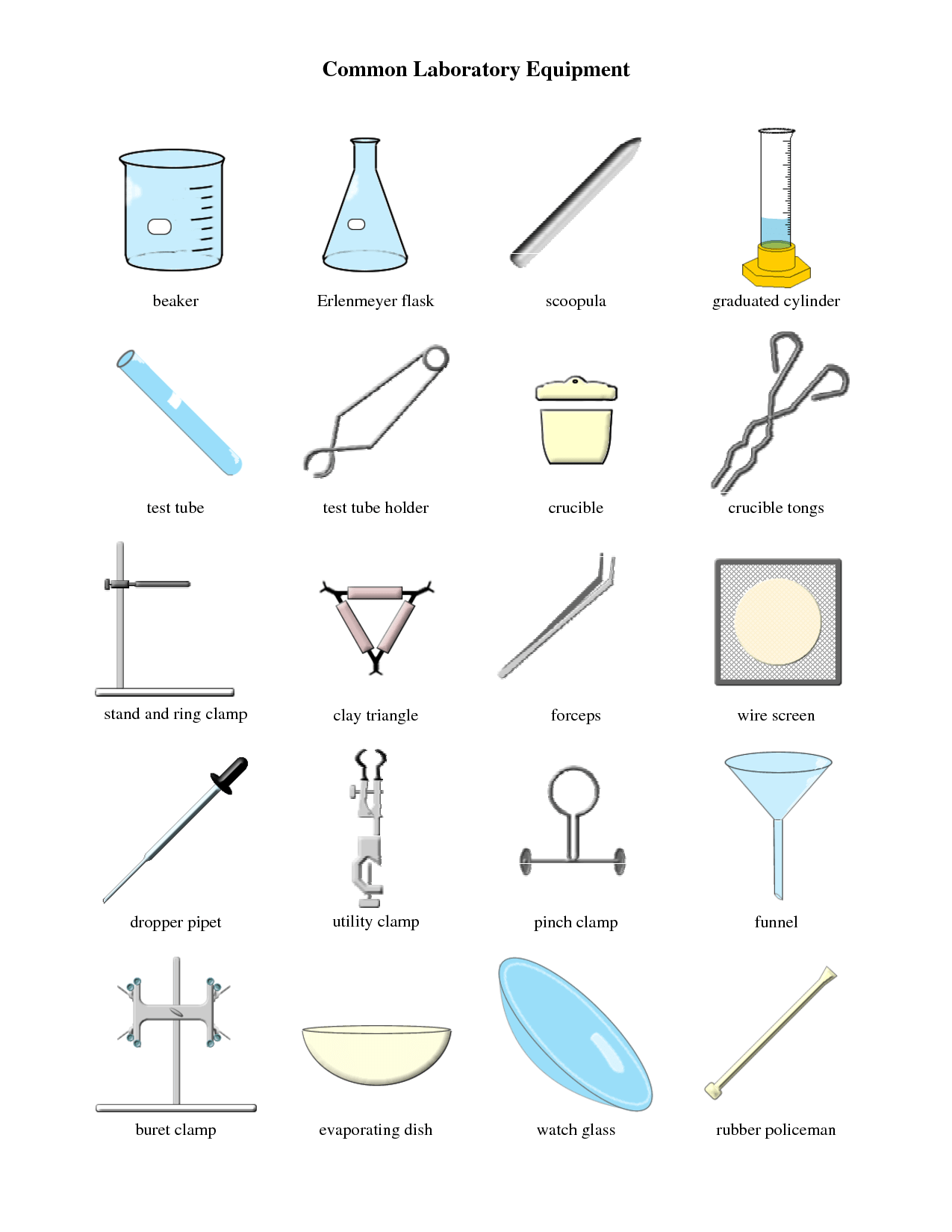 Laboratory Apparatus And Their Functions