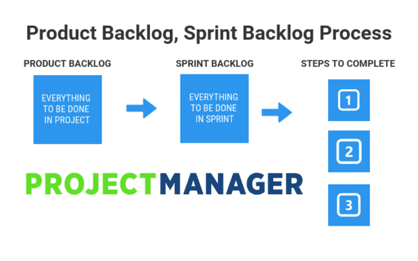 Product Backlong Sprint Backlong Graphic