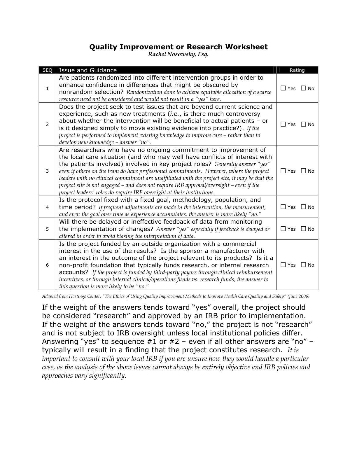 Continuous Quality Improvement Worksheet