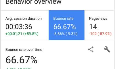 معدل الارتداد في احصائيات زوار الموقع Bounce rate. ما هو وعلى ماذا يدل؟