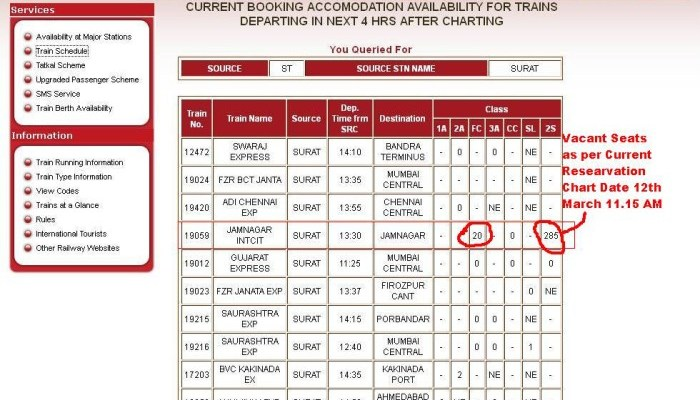 How to Book Ticket After Chart Preparation through irctc