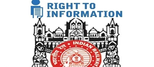 RTI Online File RTI applications Online All Details available Here