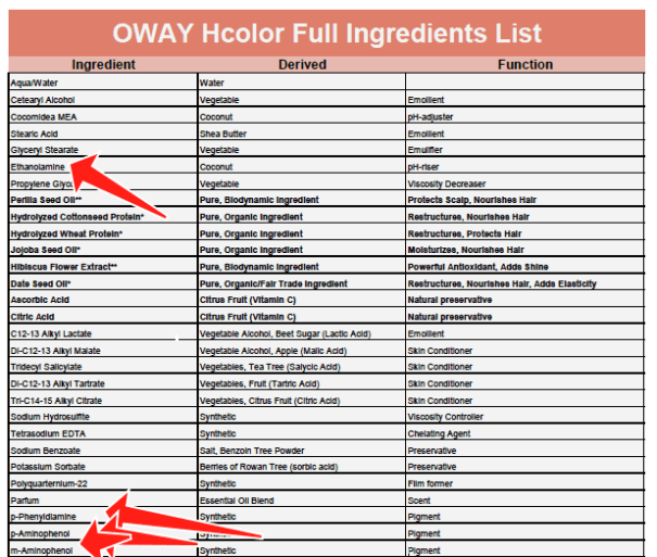 Oway hair dye ingredients