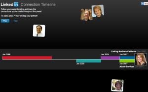 timeline linkedin - timeline linkedin