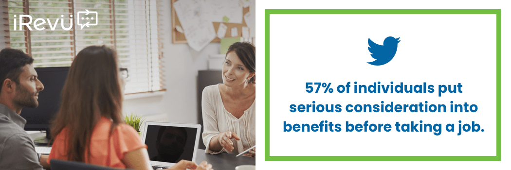 57% of individuals put serious consideration into benefits before taking a job