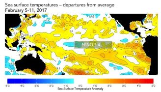 The sea-surface temperatures in the Nino3.4 region (approximated here) serve as a primary metric of El Niño and La Niña conditions. Data from the IRI Data Library. Image: IRI/Elisabeth Gawthrop