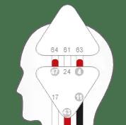 Human Design head and ajna centers