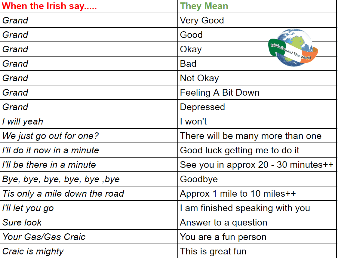 17 Things That Irish People Say Vs What They Really Mean