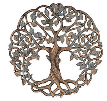 Celtic Tree Of Life Crann Bethadh Meanings Symbolism And History