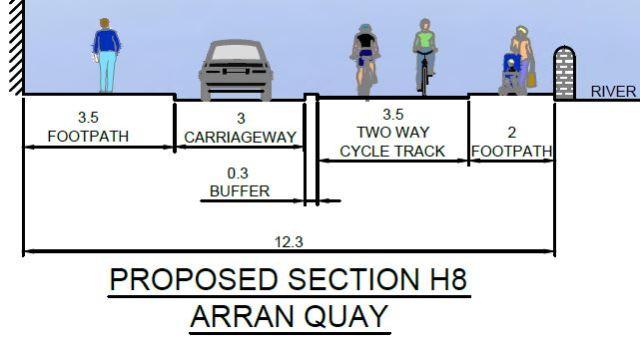 Arran Quays cross-section H8