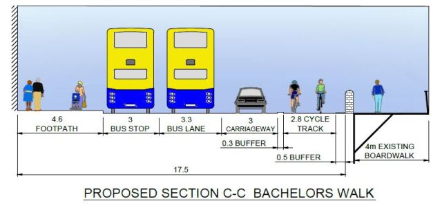 Bachelor-s Walk cross section