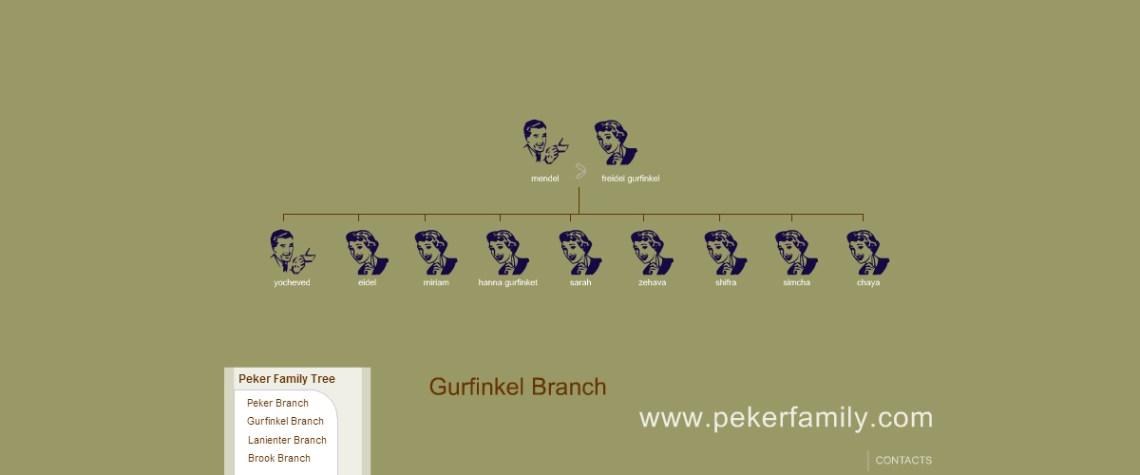 historical_website_design_family_tree2