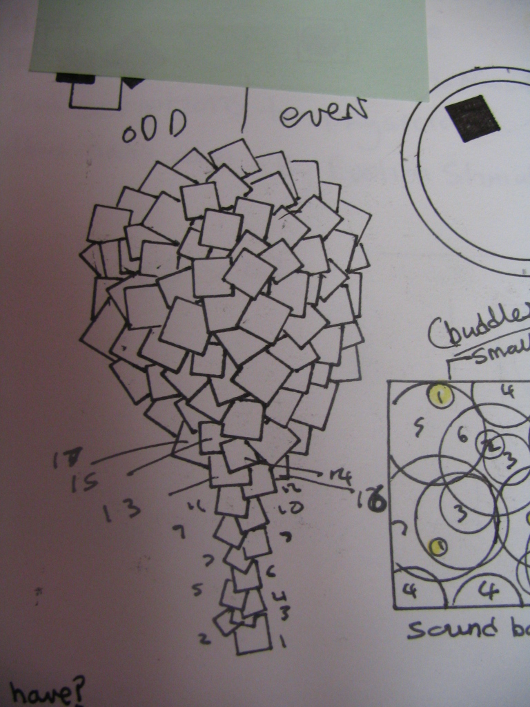 BLOG: How to create a logo