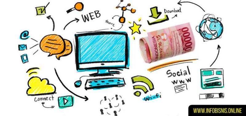 cepat kaya lewat bisnis online