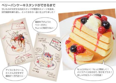 パンケーキ型スマホスタンドコンセプト