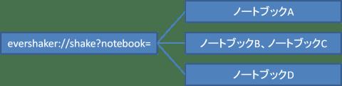 LCPリスト機能のイメージ