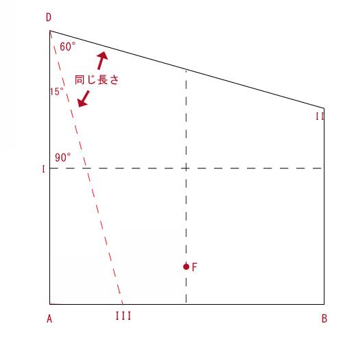 証明4:二等辺三角形