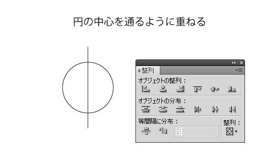 直線が円の中心を通るように重ねます
