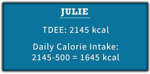 calorie deficit example