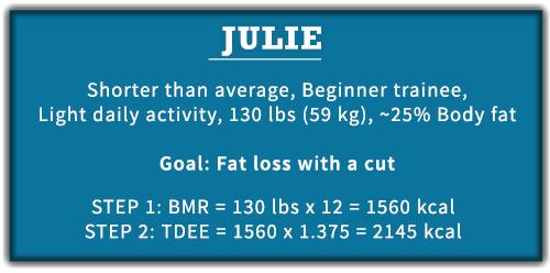 TDEE calories cutting