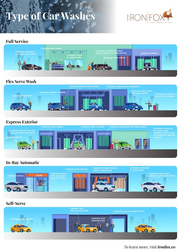 carwash_illustrations_3