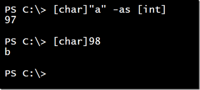 Converting between [char] and [int]