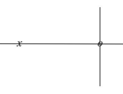 optic disc illusion