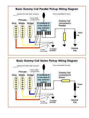 Single Coil Pickup Dummy Coil  Electric Guitar Pickups by