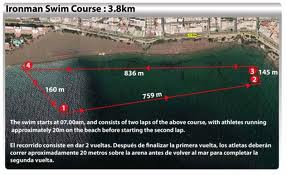 swim course map for ironman Lanzarote