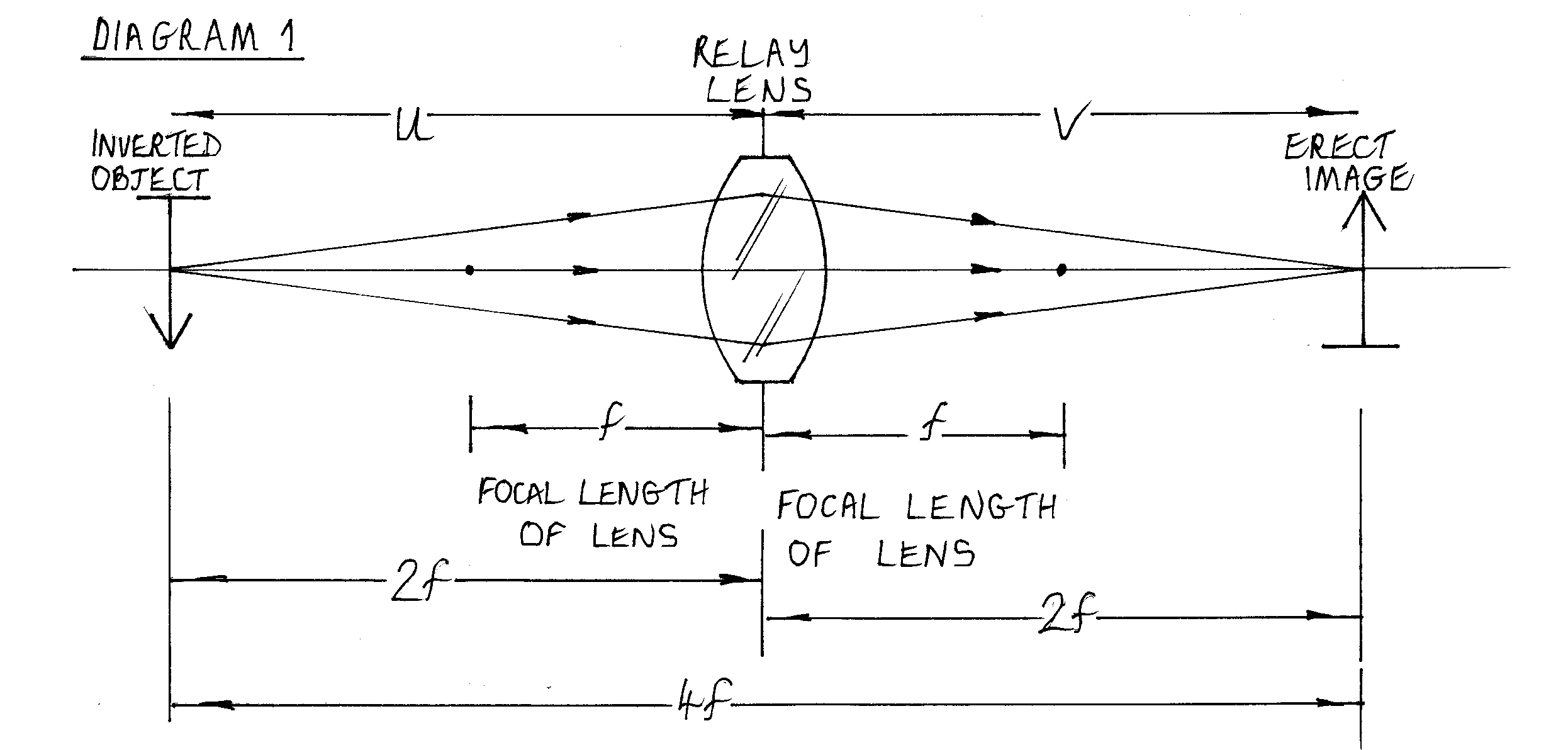Relay Lens Schematic Wire Center Image For Circuit Breaker Finder With Gfci From Graybarstore How To Build A Telescope Ir Poyser Makers Rh Irpoyser Co Uk Arduino 4 Pin