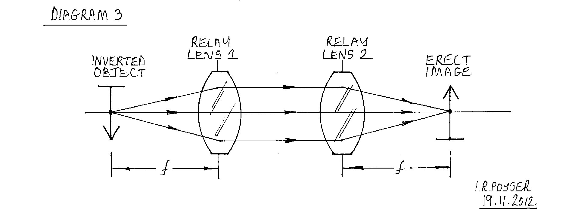 Relay Lens Diagram Wiring Data Switch Through