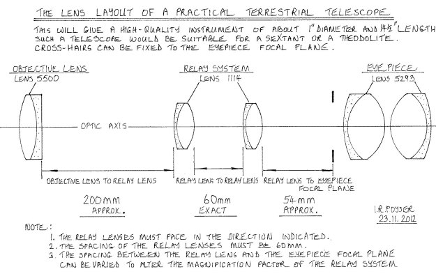 Diagram 8 - the lens layout of a practical terrestrial telescope