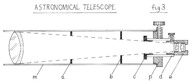 Fig. 3 - Astronomical telescope