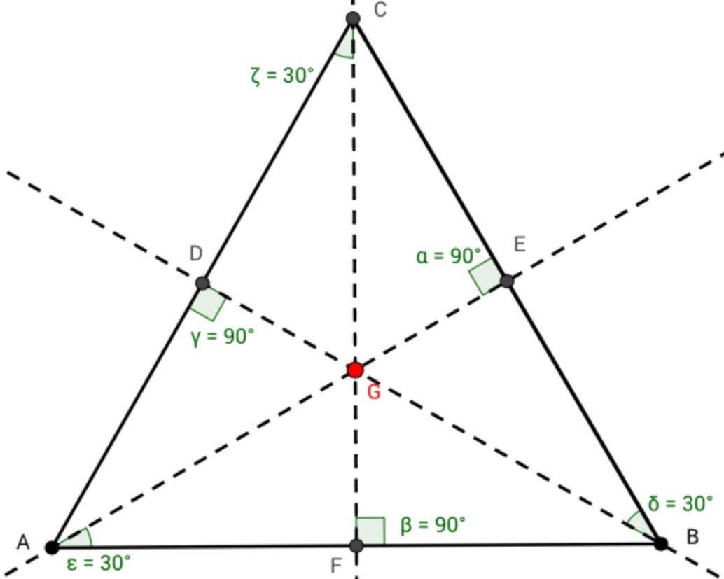 The Circumcenter Irrationality