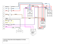 Library – Irrigation Components International